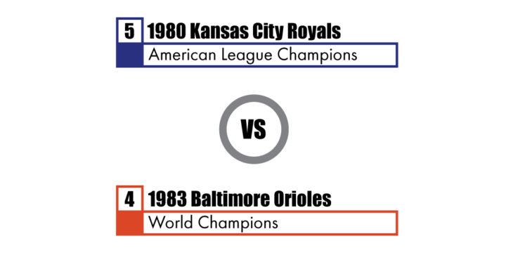 Pennant Winners Tournament 83 Orioles vs 80 Royals